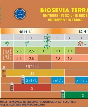 BioSevia Grow 500ml - органско ѓубриво за раст
